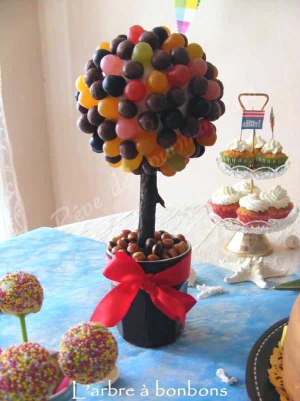 Favorit Rêve de gourmandises » Arbre à bonbons – Tutoriel LG78